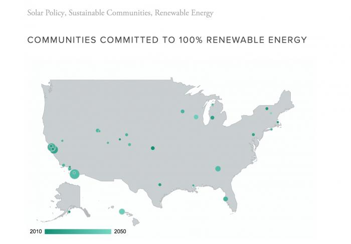 Communities Across the US are Committing to 100% Renewable Energy!  Here are Some Sources for Information.