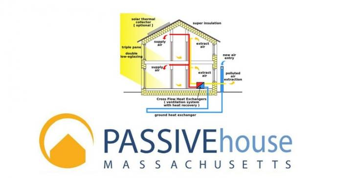 Intro to PassivHaus, USGBC Massachusetts Chapter, 10/19, 8:30-10 am, Boston